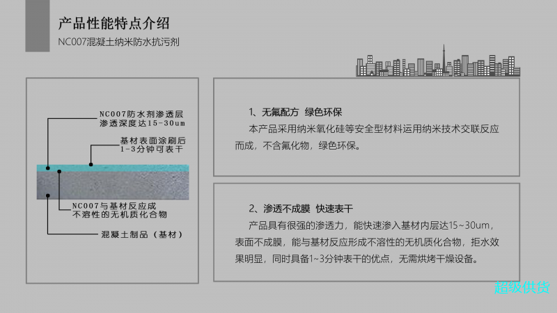 NC007混凝土纳米防水防污剂_04